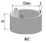 схема кольца колодца